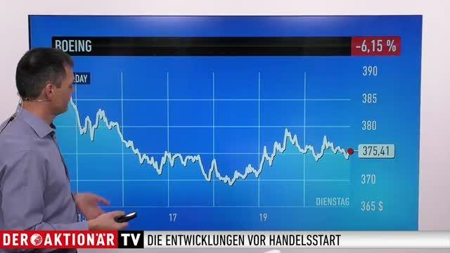 Marktüberblick: Dow Jones, DAX, Boeing, Wirecard, Adidas, E.ON, Innogy, TUI