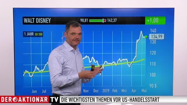 US-Markt: Dow Jones, Öl (WTI), Disney, Etsy, Facebook, Netflix, Alibaba, Baidu, JD.com