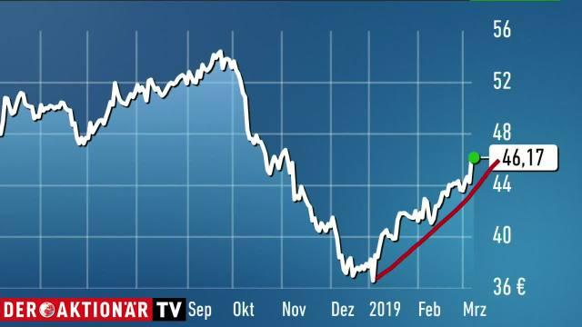 Trading-Tipp: Brenntag - nach starken Zahlen kurz vor Eroberung der 200-Tage-Linie