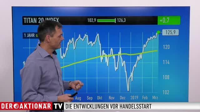 Marktüberblick: Boeing, Amazon, WANT Index, Titan 20 Index, Bayer, K+S, VW, MorphoSys