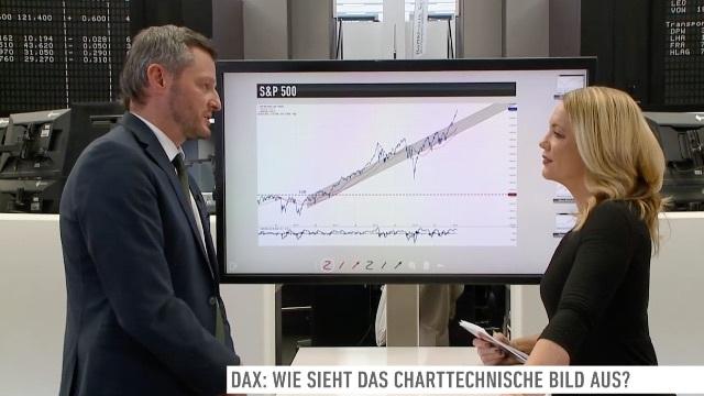 MDAX vs. DAX: Der Blick auf die Charttechnik