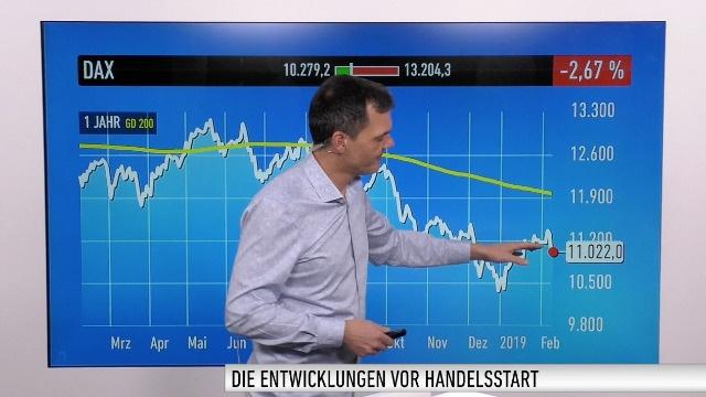 Marktüberblick: Dow Jones, DAX, Gold, Twitter, Wirecard, Gerry Weber, TUI, Ceconomy