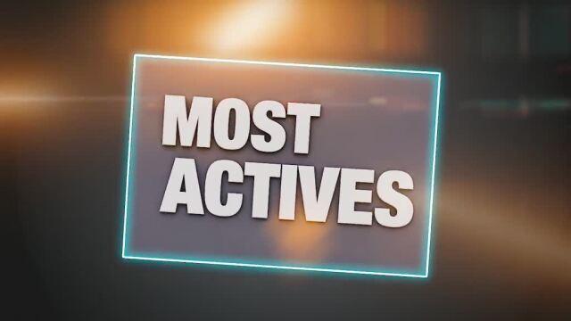 Most Actives: Evotec, Adidas und Wirecard