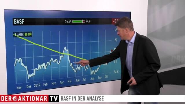 Trading-Tipp: BASF weiter im Rallyemodus