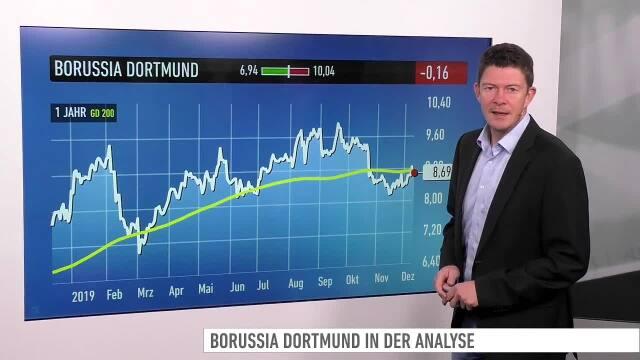 Borussia Dortmund: Zwei Siege noch bis zum Kurssprung? Trading-Tipp