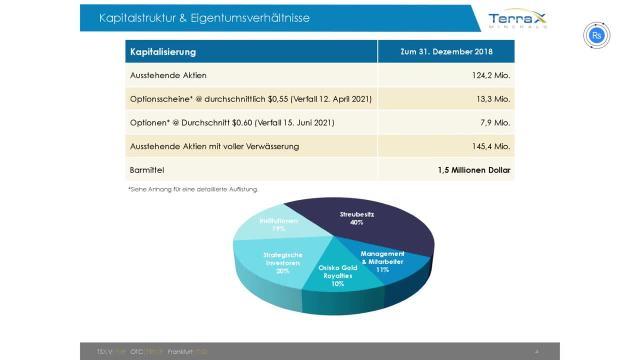 TerraX Minerals: Fokus auf 4 Bohrziele auf dem Yellowstone Gold Trend