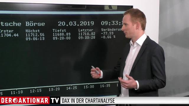 DAX-Check: Bayer versalzt dem DAX die Suppe