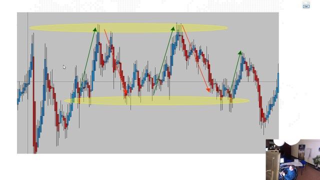 Marktausblick und Tradingchancen
