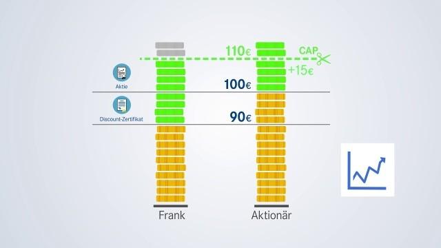 Discount-Zertifikate - finanztreff.de Börsenwissen