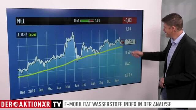 Trading-Tipp: E-Mobilität Wasserstoff Index - Jetzt auf die Zukunft setzen