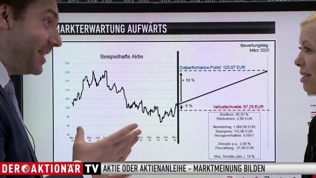 Aktienanleihen - besser als Aktien? - Zertifikate Aktuell vom 03.05.2019
