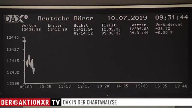 DAX-Check: Nach der BASF-Gewinnwarnung ist vor Jerome Powell