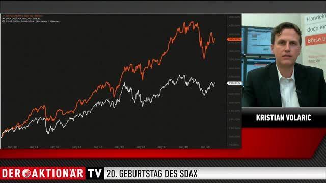"""flatExperte Volaric: """"Der SDAX lief besser als der DAX"""""""