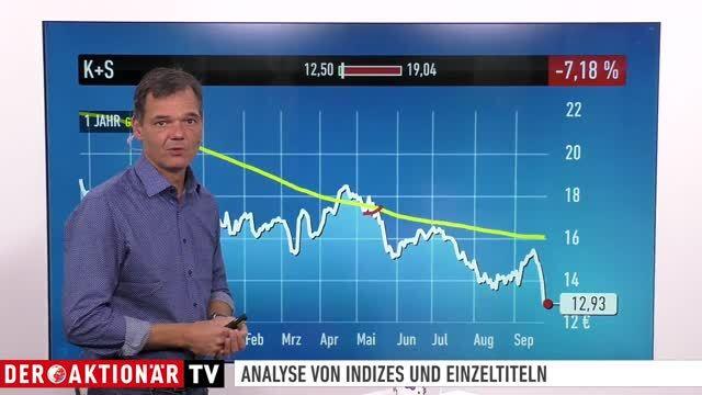 Nikkei, Öl, Gold, Nike, McDonald's, Thomas Cook, TUI, Lufthansa, K+S, Nordex - Marktüberblick