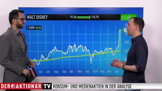 Walt Disney, Netflix, Amazon, McDonald's, Planet Fitness, Zalando - das rät Andreas Deutsch