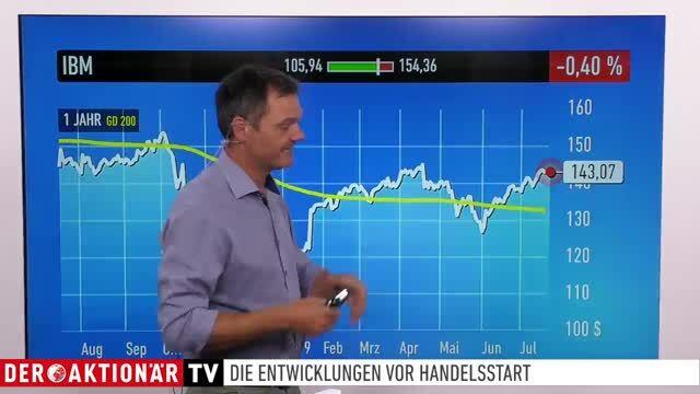 Marktüberblick: Dow Jones, DAX, Netflix, IBM, Microsoft, SAP, Heidelberger Druck