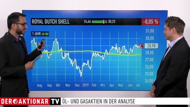 Royal Dutch Shell, Saipem, Gazprom - das empfiehlt Thorsten Küfner