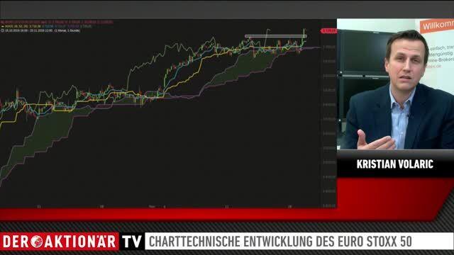 flatExperte Volaric über die Jahresendrallye des deutschen Leitindex und des Euro Stoxx 50