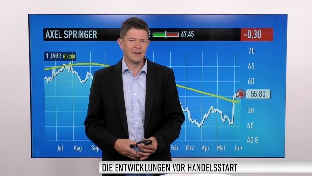 Marktüberblick: Dow Jones, Tesla, McDonald's, Beyond Meat, DAX, Axel Springer, Wirecard, Nel