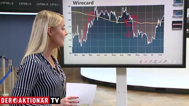 Wirecard - Umsatz überrascht positiv