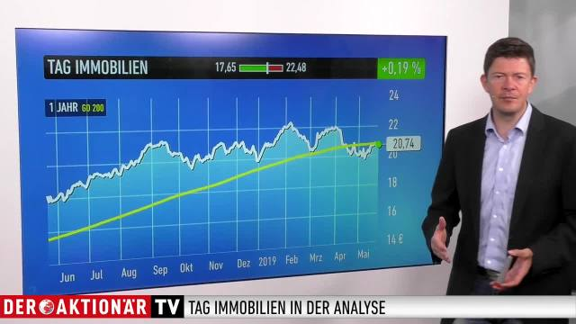 Trading-Tipp: TAG Immobilien - Hier passt im Moment einfach alles...