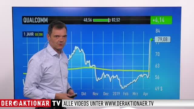 US-Markt: Dow Jones, Tesla, Canopy Growth, Amazon, Eli Lilly, Qualcomm, Facebook