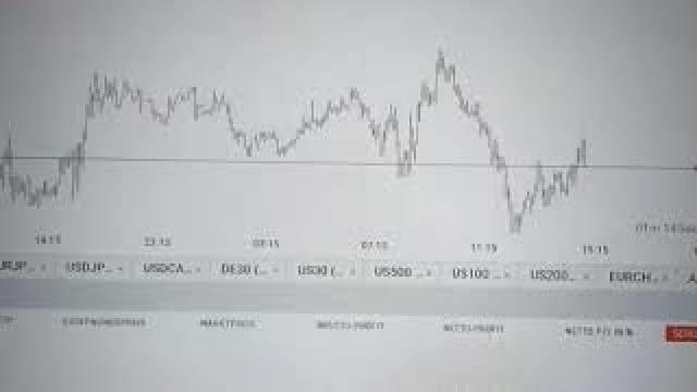 """Rüdiger Born: Dow und Euro im Fokus, Pfund im """"Trade des Tages"""""""