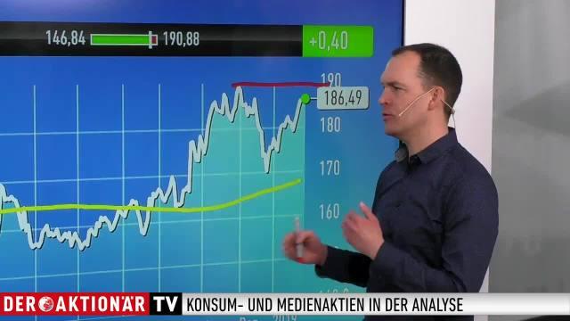 Andreas Deutsch: McDonaldu00b4s, Amazon, Nestlé, Nike, Adidas, Puma, Zalando