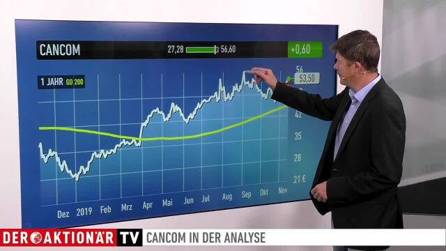 Cancom: Kommt morgen der nächste Kurssprung? Trading-Tipp des Tages