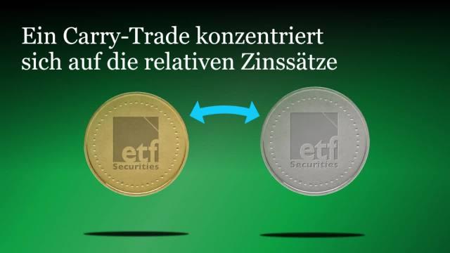 Die wichtigsten Handelsstrategien am Fremdwährungsmarkt