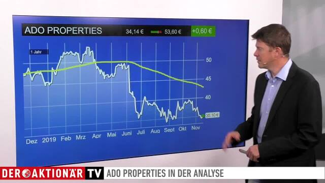 Trading-Tipp: ADO Properties - Mietendeckel verfassungswidrig?