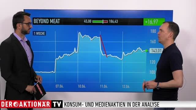 Amazon, Beyond Meat, McDonald's, Nestlé, Axel Springer, ProSiebenSat.1, Puma - eine Einschätzung von Andreas Deutsch
