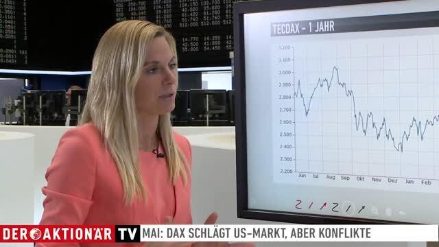 Sophia Wurm: Korrektur - was machen ETF-Investoren, wo laufen die Märkte?