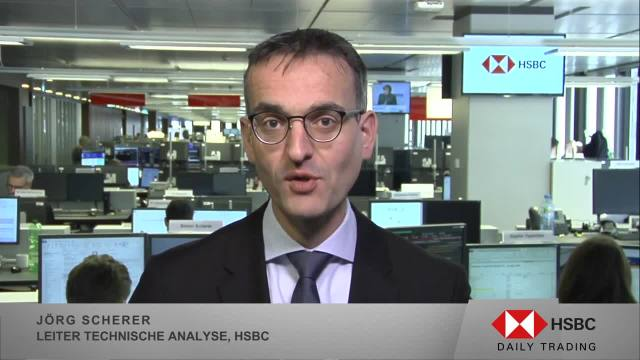"DAX®: ""stuck in the middle"" – Ausbruch entscheidend - HSBC Daily Trading TV vom 19.03.2019"