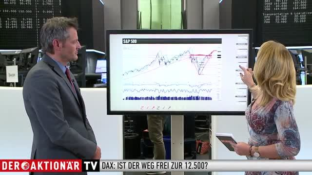 Charttechnik DAX: Weg frei zur 12.500?