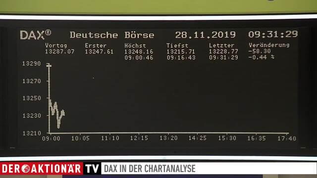 Leitindex bleibt in enger Handelsspanne gefangen - DAX-Check