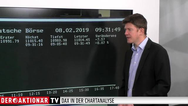 DAX-Check: Leitindex präsentiert sich weiterhin äußerst launisch...