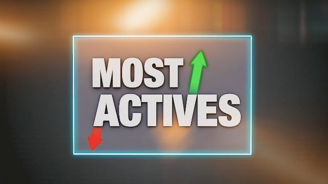 Most Actives: TUI, SAP, Daimler