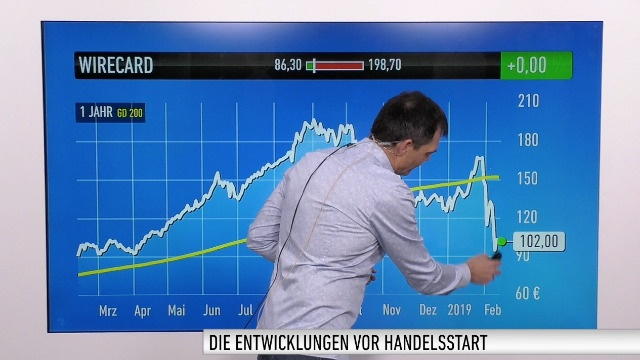 Marktüberblick: Dow Jones, DAX, Tencent, Apple, WANT Index, Jenoptik, Wirecard, Commerzbank