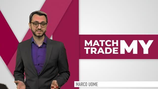 Match My Trade: Intelligenz der Masse bewahrheitet sich