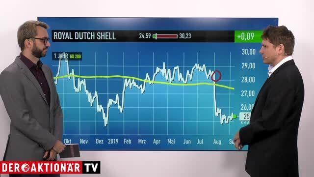 Thorsten Küfner: Öl, Royal Dutch Shell, Saipem, Gazprom