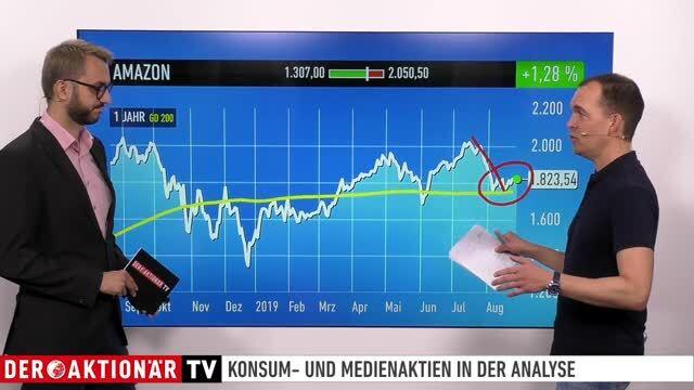 Andreas Deutsch: Amazon, Estée Lauder, Beyond Meat, McDonald's, Borussia Dortmund, Puma, Adidas