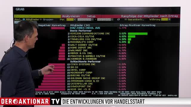 Marktüberblick: Schwache Vorgaben aus Übersee - Krisenkinder Biogen, Boeing, Bayer