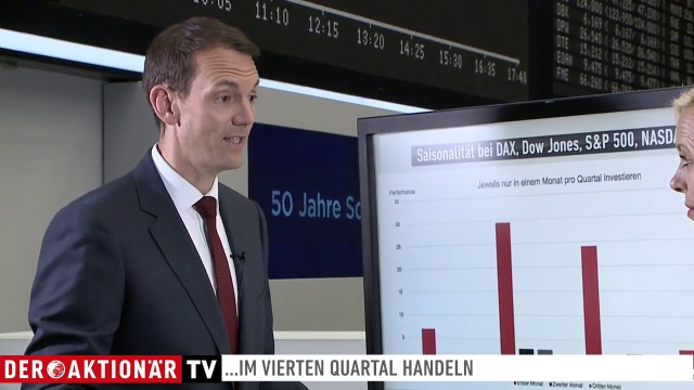 Nur 6 Monate investiert und besser als der DAX®? - Zertifikate Aktuell vom 02.06.2019