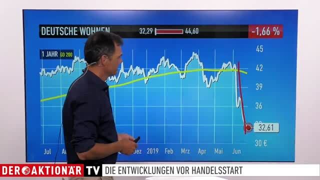 Marktüberblick: Dow Jones, DAX, Gold, WANT Index, Bayer, Thyssen, Dt. Wohnen, Rocket Internet, Metro