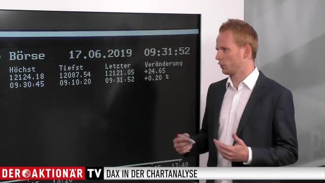 DAX-Check: Warten auf den FED-Entscheid