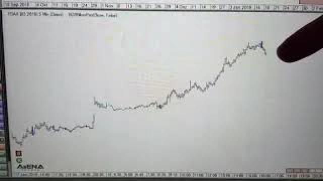 Rüdiger Born: Dax, Dow und Mexikanischer Peso