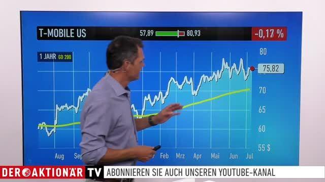 US-Markt: Dow Jones, Amazon, Apple, Broadcom, Symantec, T-Mobile US, Sprint, Uber, Lyft, Yandex