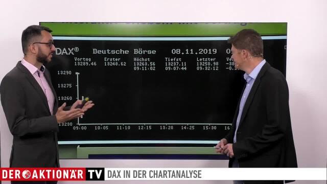 DAX-Check: Rücksetzer bis in diesen Bereich denkbar