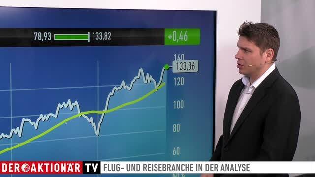 Thorsten Küfner: Airbus, Boeing, TUI, Lufthansa in der Analyse